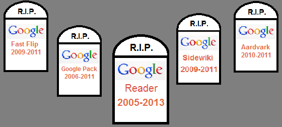 google reader going away