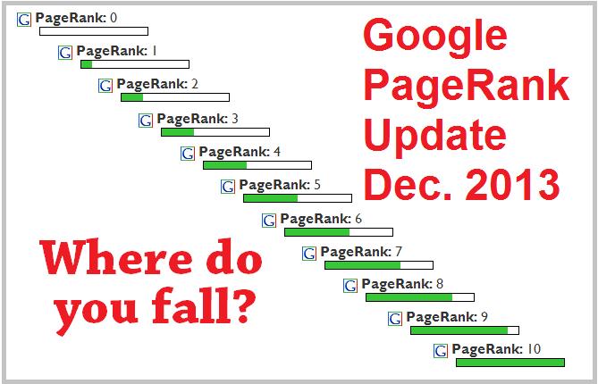Google Pagerank 2013